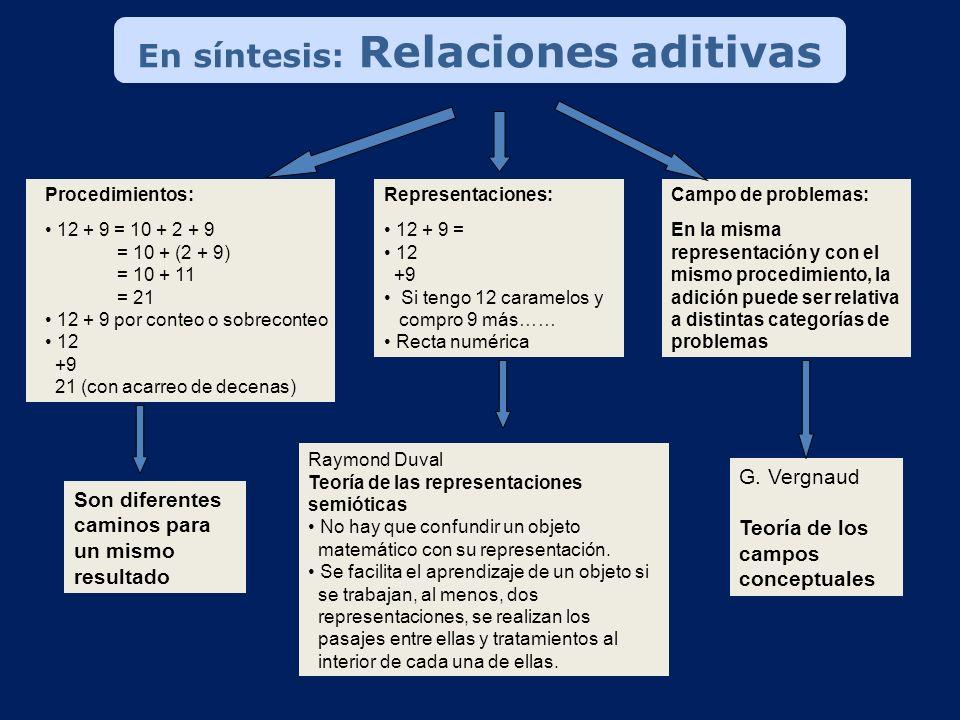 En síntesis: Relaciones aditivas