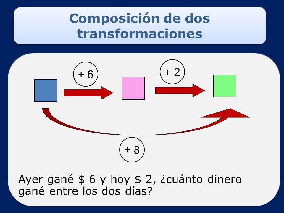 Composición de dos transformaciones