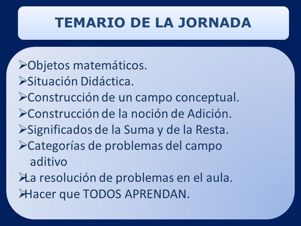 TEMARIO DE LA JORNADA Objetos matemáticos. Situación Didáctica.