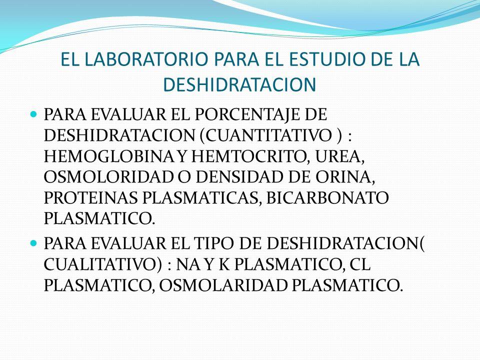 EL LABORATORIO PARA EL ESTUDIO DE LA DESHIDRATACION