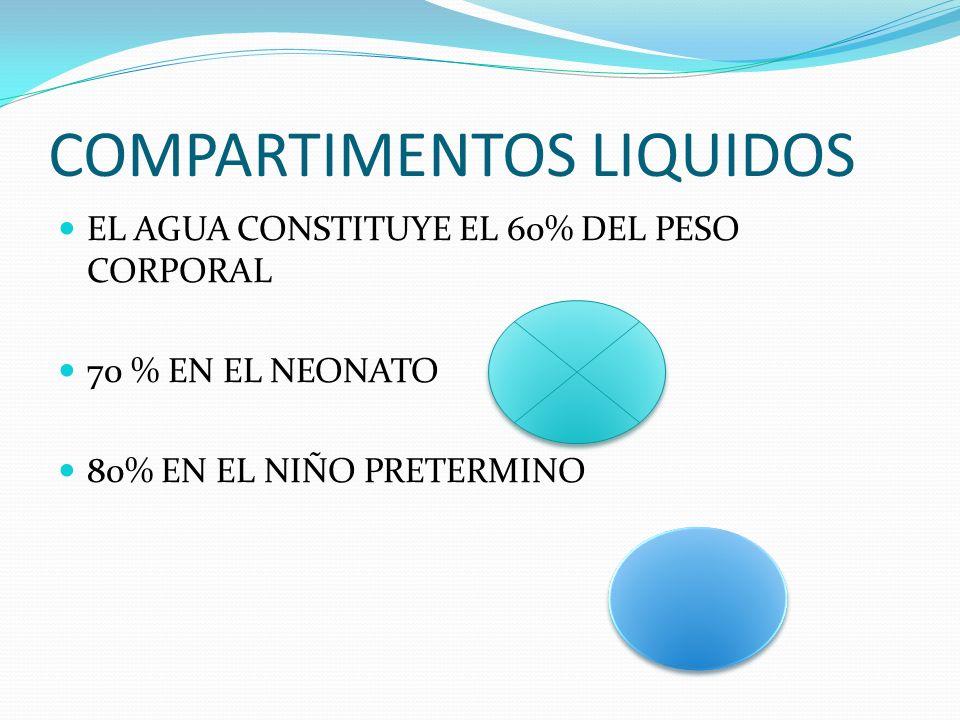 COMPARTIMENTOS LIQUIDOS