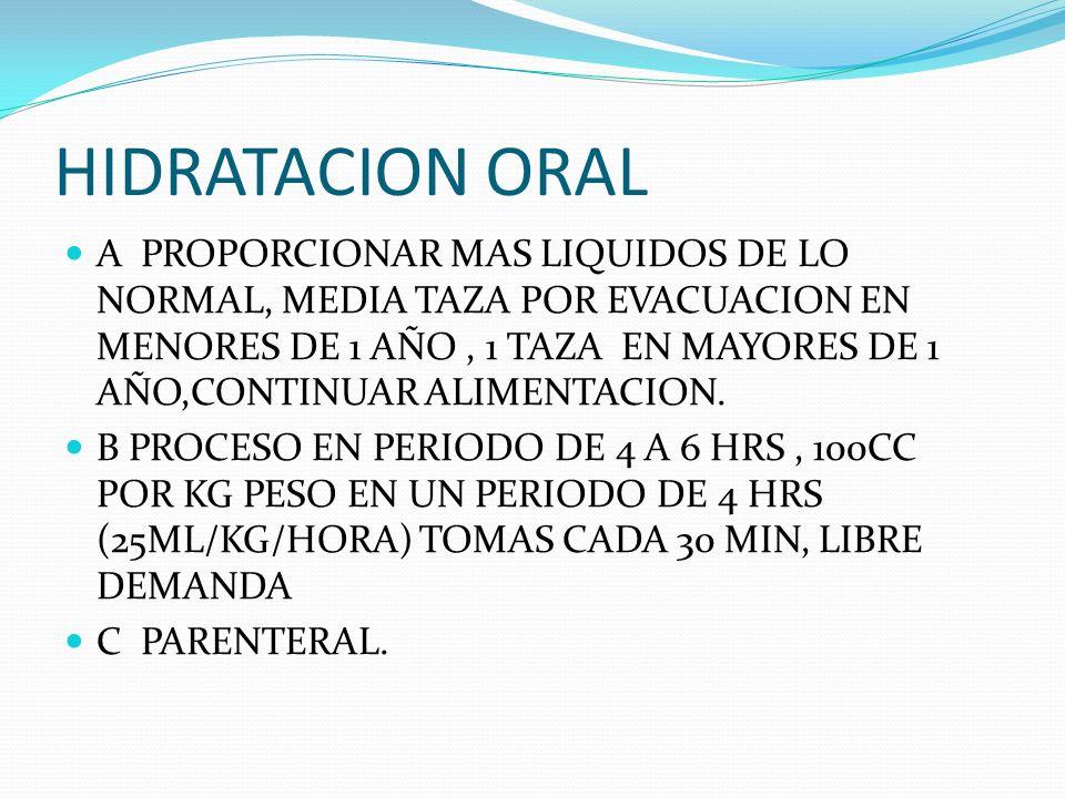 HIDRATACION ORAL