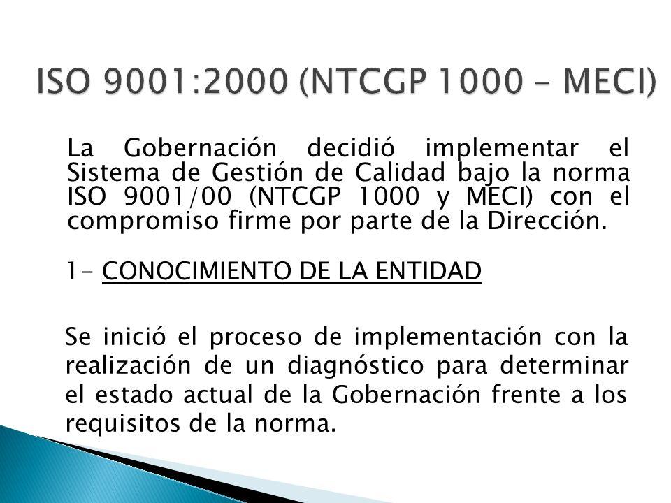 ISO 9001:2000 (NTCGP 1000 – MECI) 1- CONOCIMIENTO DE LA ENTIDAD