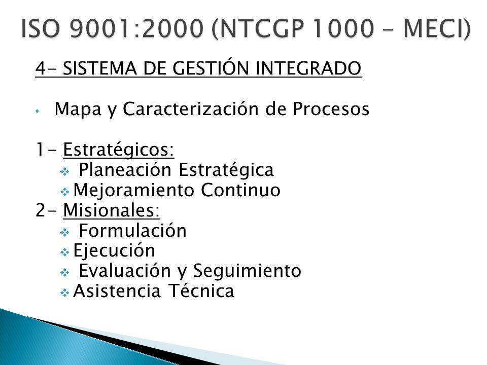 ISO 9001:2000 (NTCGP 1000 – MECI) 4- SISTEMA DE GESTIÓN INTEGRADO