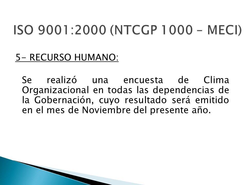 ISO 9001:2000 (NTCGP 1000 – MECI) 5- RECURSO HUMANO: