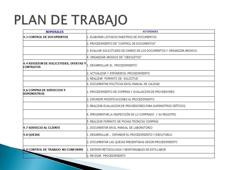 PLAN DE TRABAJO NUMERALES 4.3 CONTROL DE DOCUMENTOS