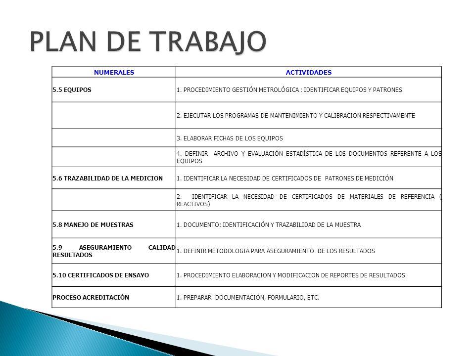 PLAN DE TRABAJO NUMERALES ACTIVIDADES 5.5 EQUIPOS