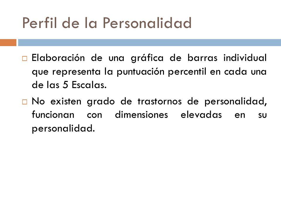Perfil de la Personalidad