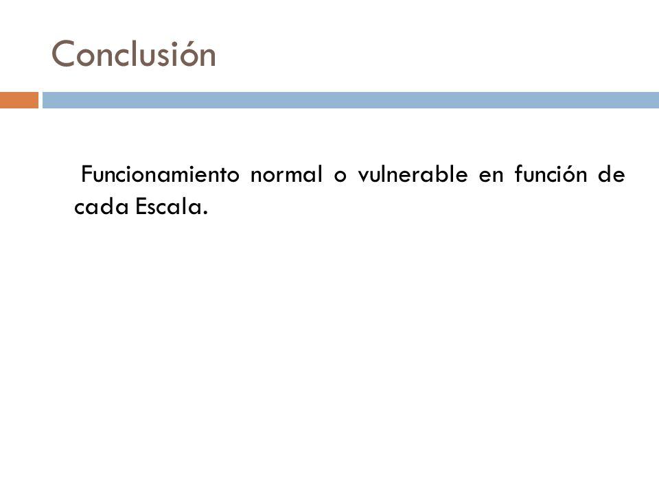 Conclusión Funcionamiento normal o vulnerable en función de cada Escala.