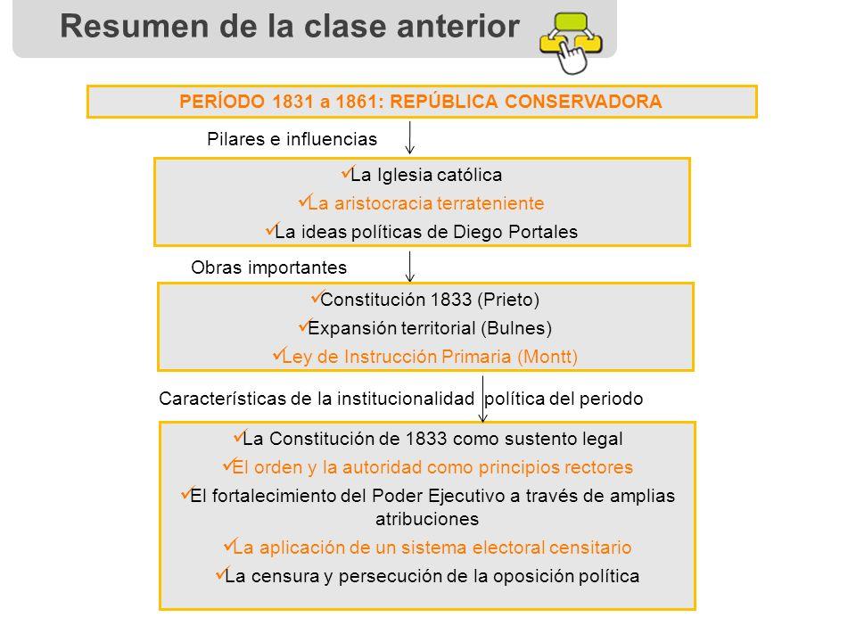 Historia de chile la rep blica liberal pptcanshhua03021v1 - Republica de las ideas ...