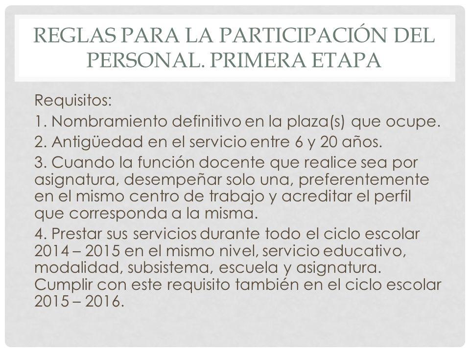 Reglas para la participación del personal. Primera etapa