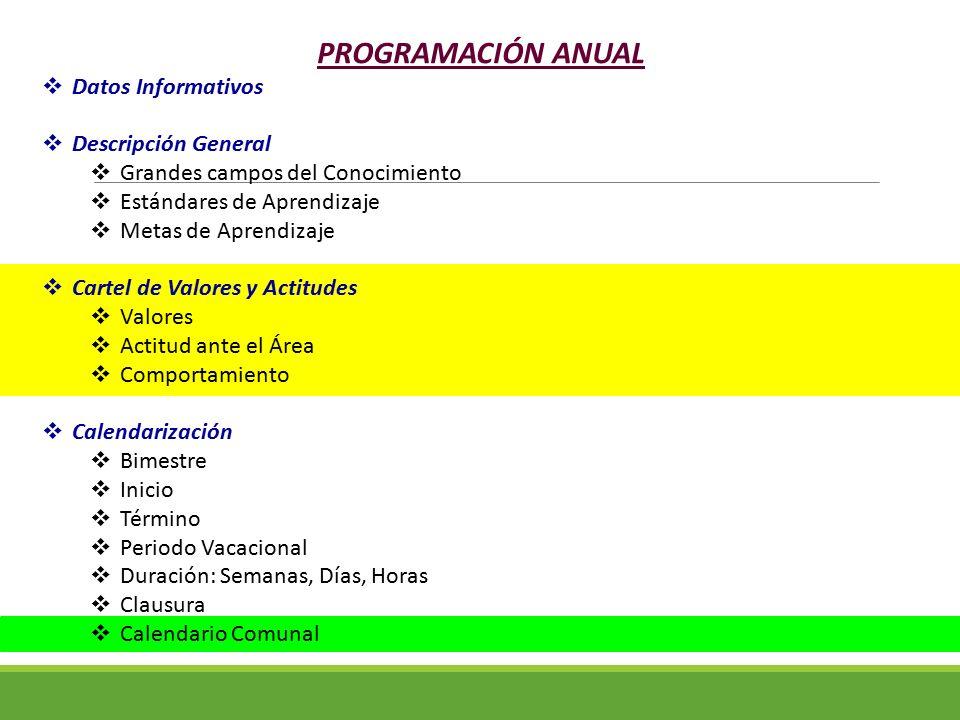 PROGRAMACIÓN ANUAL Datos Informativos Descripción General