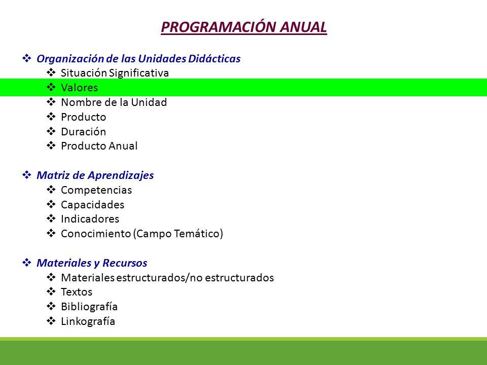 PROGRAMACIÓN ANUAL Organización de las Unidades Didácticas