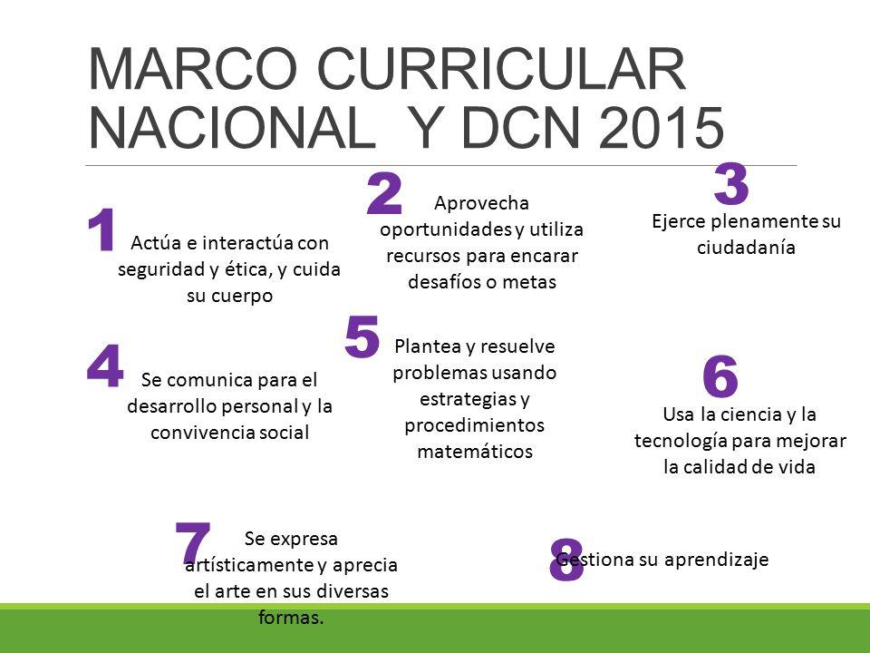MARCO CURRICULAR NACIONAL Y DCN 2015