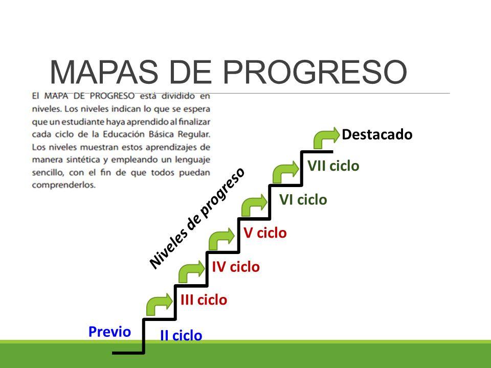 MAPAS DE PROGRESO Destacado VII ciclo Niveles de progreso VI ciclo