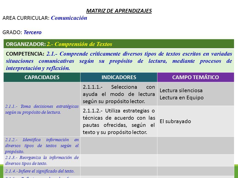 MATRIZ DE APRENDIZAJES