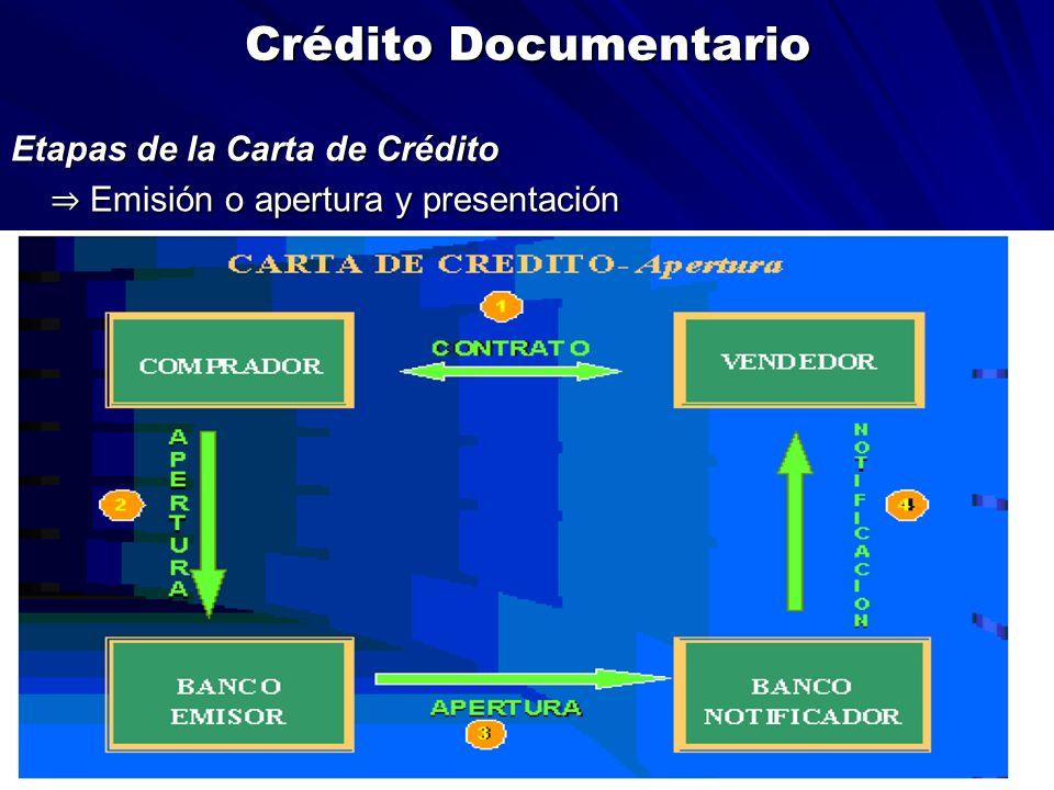 Crédito Documentario Etapas de la Carta de Crédito ⇒ Emisión o apertura y presentación