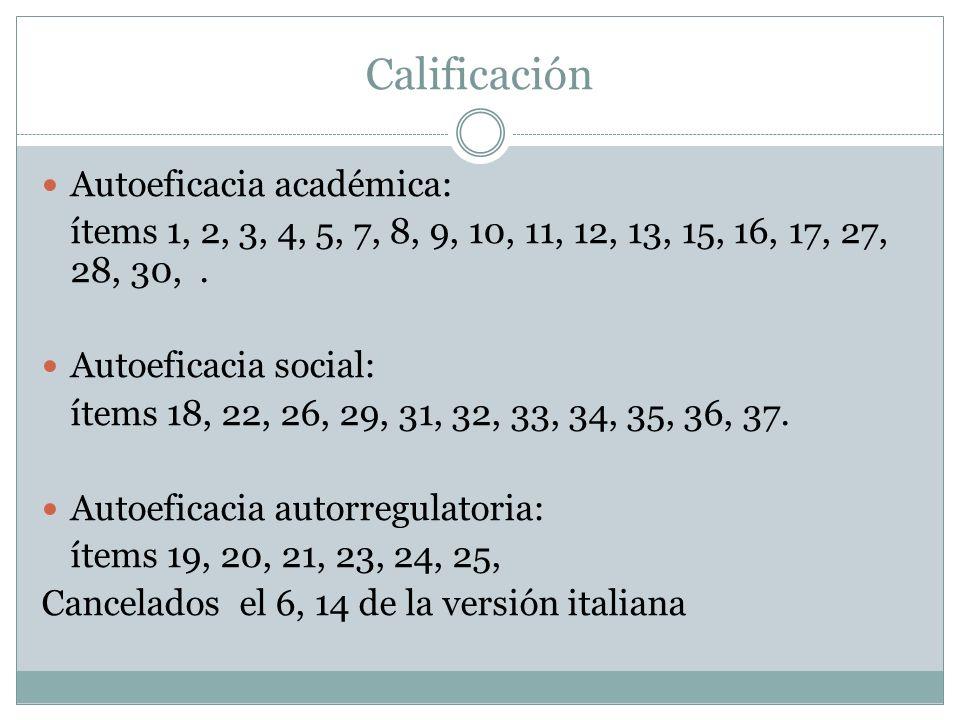 Calificación Autoeficacia académica: