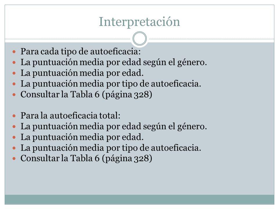 Interpretación Para cada tipo de autoeficacia: