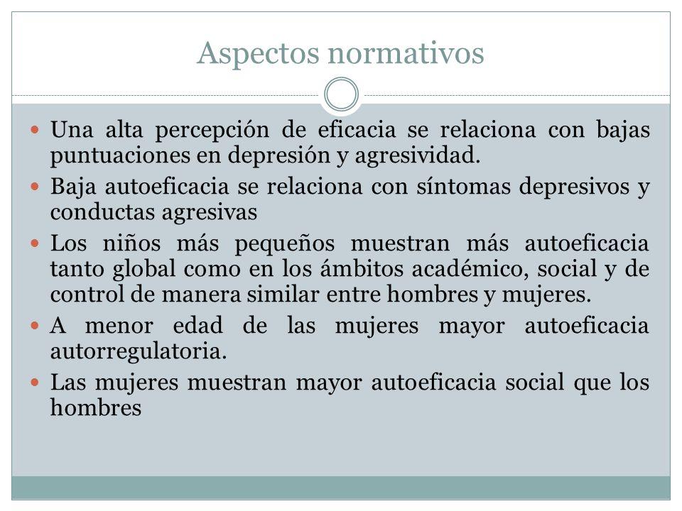Aspectos normativos Una alta percepción de eficacia se relaciona con bajas puntuaciones en depresión y agresividad.