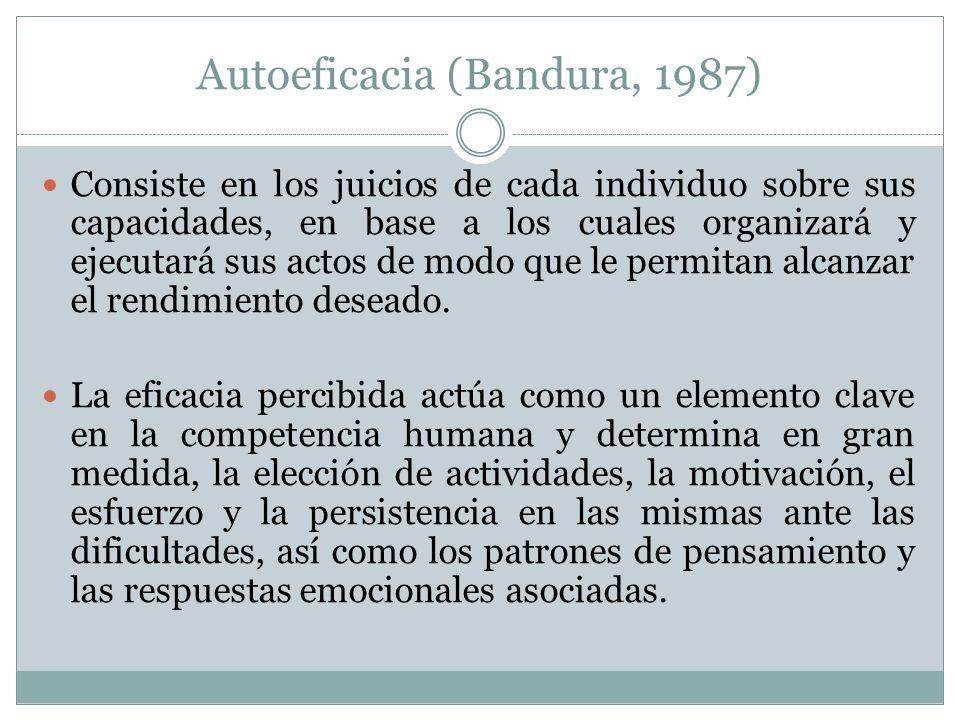 Autoeficacia (Bandura, 1987)