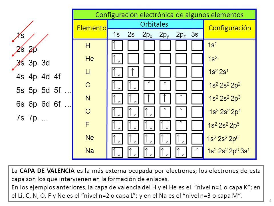 Tema 2 distribucin electrnica y tabla peridica ppt descargar 4 configuracin electrnica urtaz Gallery
