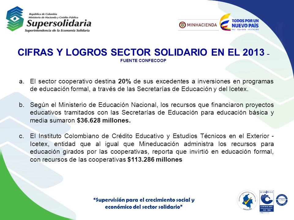 Cifras Sector Solidario En Colombia Ppt Descargar
