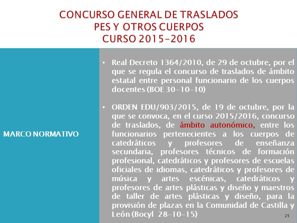 La funci n p blica en castilla y l on ppt descargar for Concurso de plazas docentes 2016