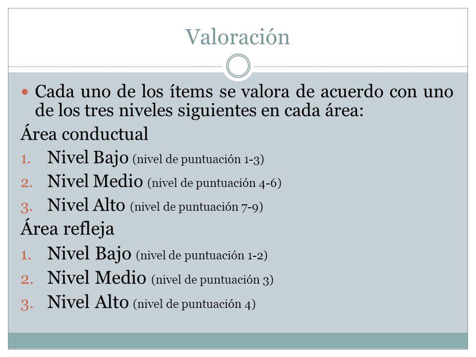 Valoración Área refleja Nivel Bajo (nivel de puntuación 1-2)