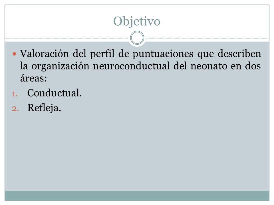 Objetivo Valoración del perfil de puntuaciones que describen la organización neuroconductual del neonato en dos áreas: