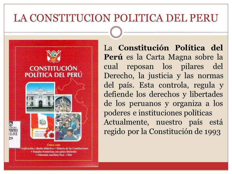 Articulo 2 dela constitucion politico yahoo dating 7
