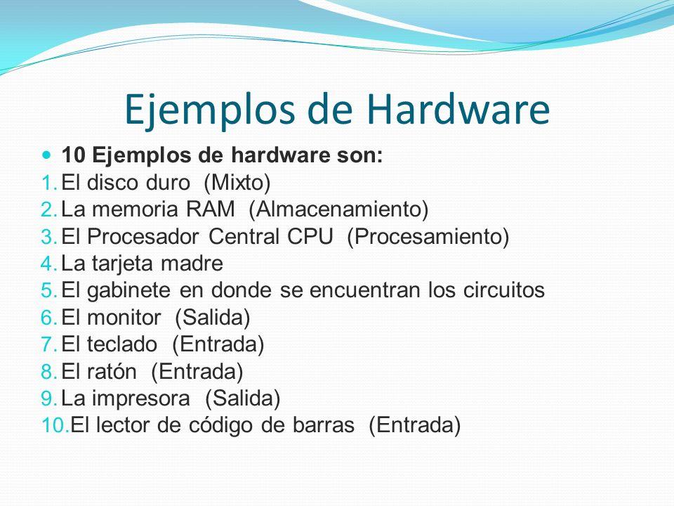 Definici 243 N De Software Y Hardware Ppt Descargar