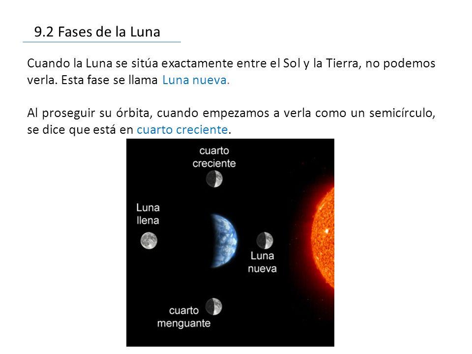 La tierra en el universo ppt video online descargar for Cuando es luna nueva