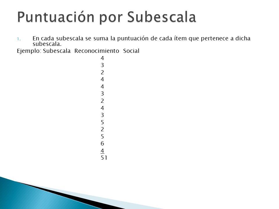 Puntuación por Subescala