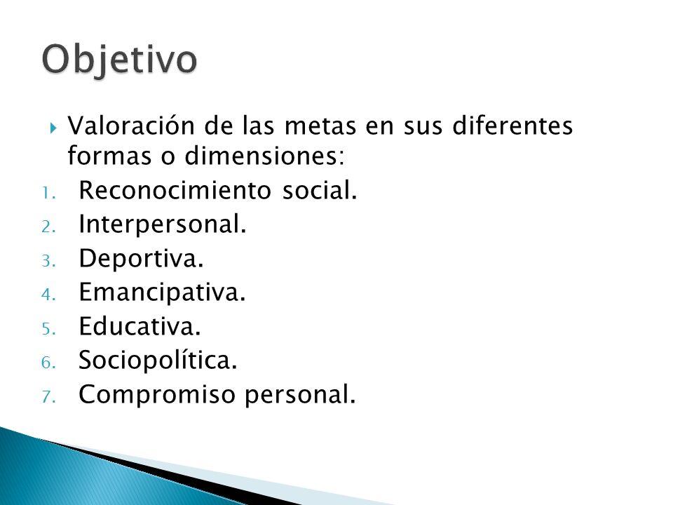 Objetivo Valoración de las metas en sus diferentes formas o dimensiones: Reconocimiento social. Interpersonal.