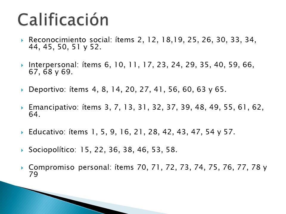 Calificación Reconocimiento social: ítems 2, 12, 18,19, 25, 26, 30, 33, 34, 44, 45, 50, 51 y 52.