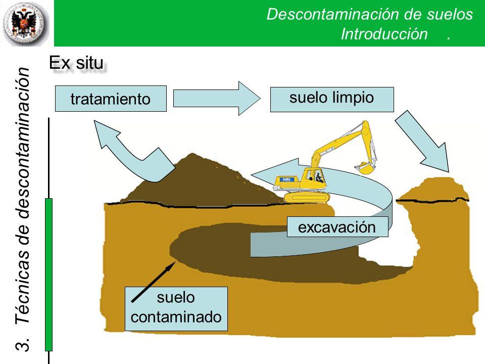 3. Técnicas de descontaminación