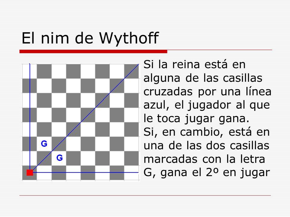 El nim de Wythoff Si la reina está en alguna de las casillas cruzadas por una línea azul, el jugador al que le toca jugar gana.