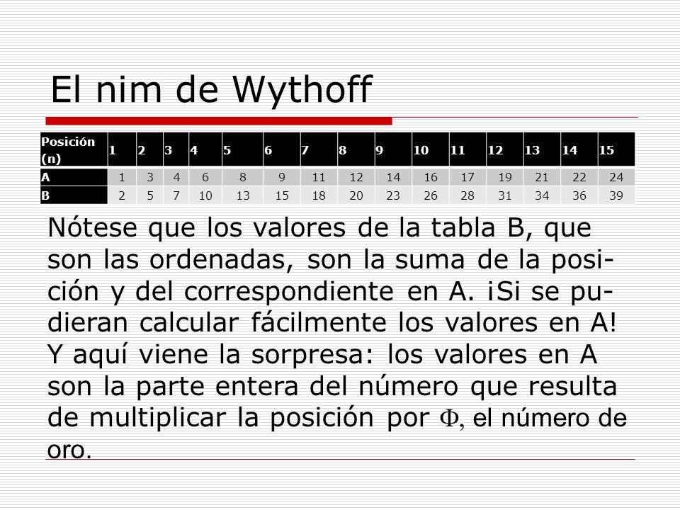 El nim de Wythoff Posición (n) 1. 2. 3. 4. 5. 6. 7. 8. 9. 10. 11. 12. 13. 14. 15. A.