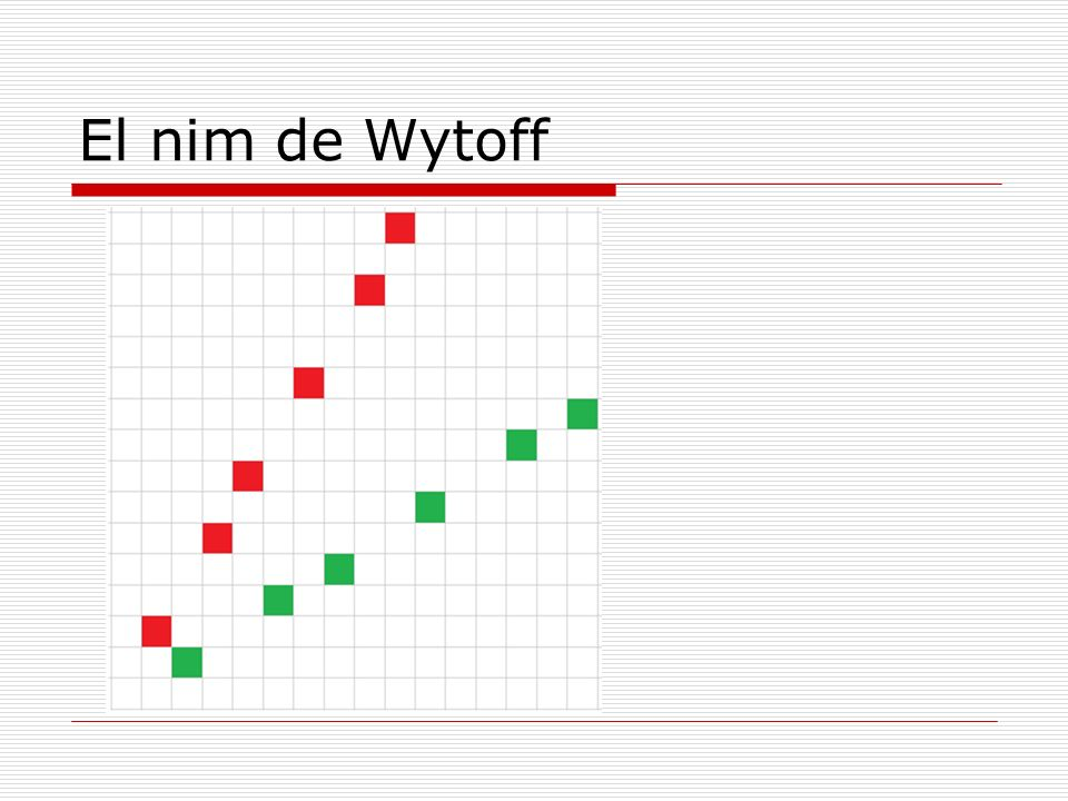 El nim de Wytoff