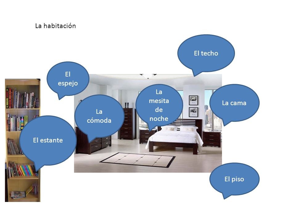 El dormitorio/habitación/ el cuarto En el dormitorio hay…