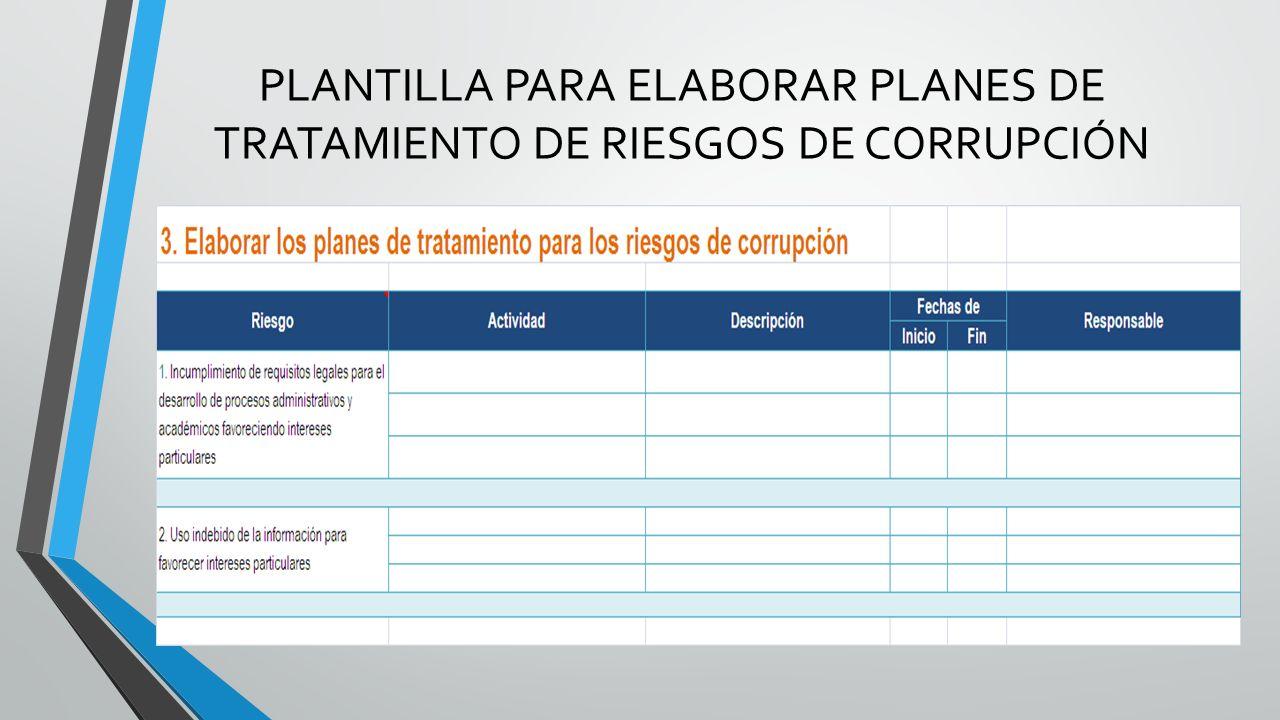 Riesgos de Corrupción Dirección Nacional de Planeación y Estadística ...