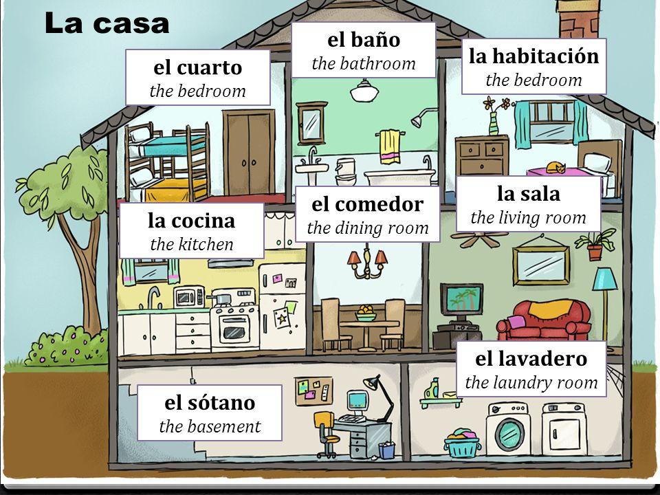 91 Que Quiere Decir Living Room En Espanol 45 Diy