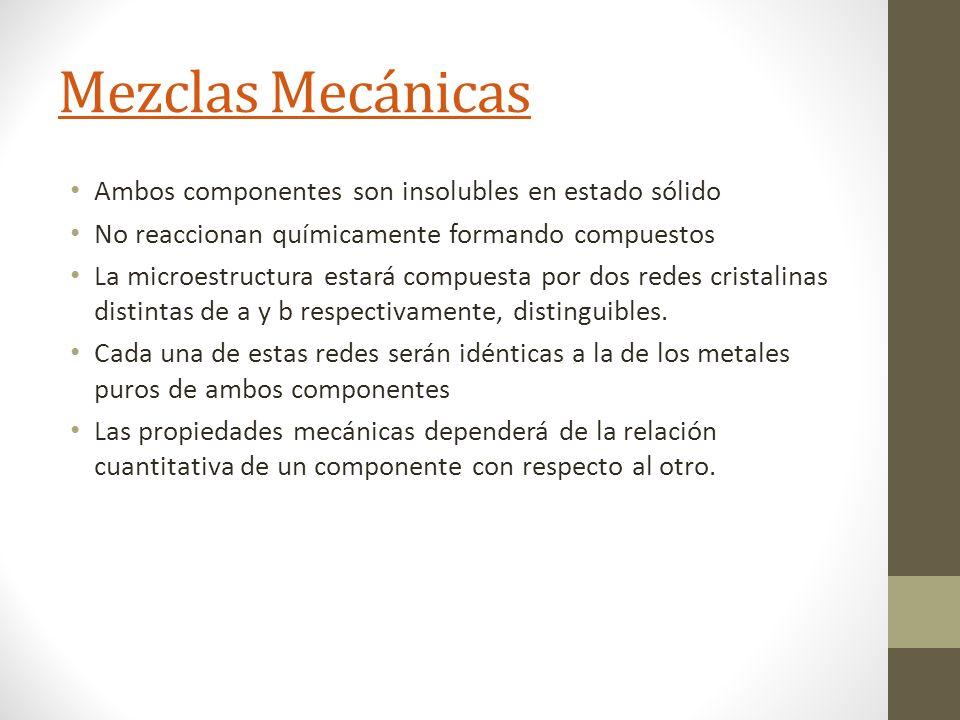 Mezclas Mecánicas Ambos componentes son insolubles en estado sólido