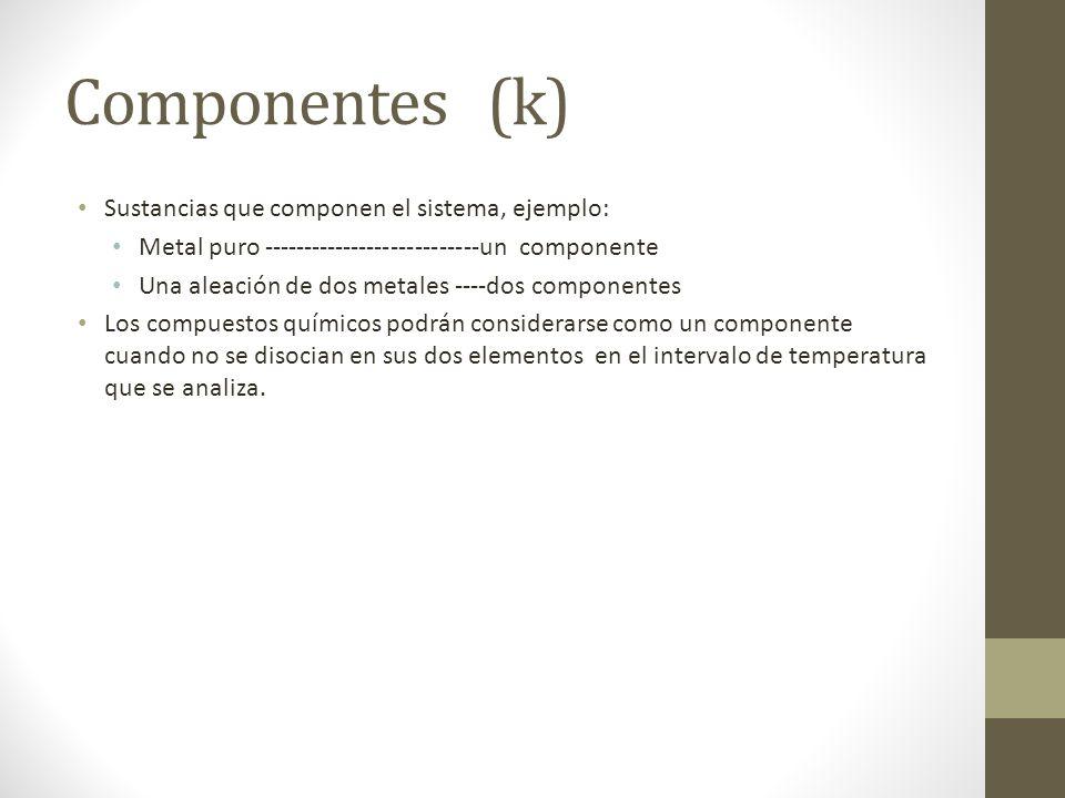 Componentes (k) Sustancias que componen el sistema, ejemplo: