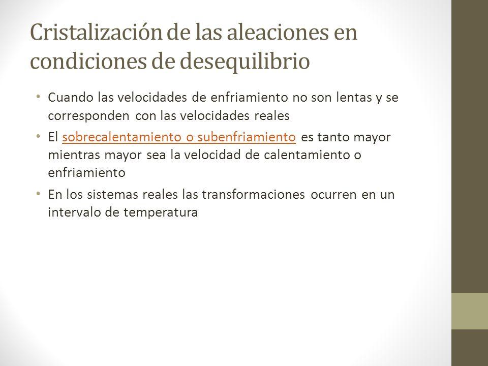 Cristalización de las aleaciones en condiciones de desequilibrio