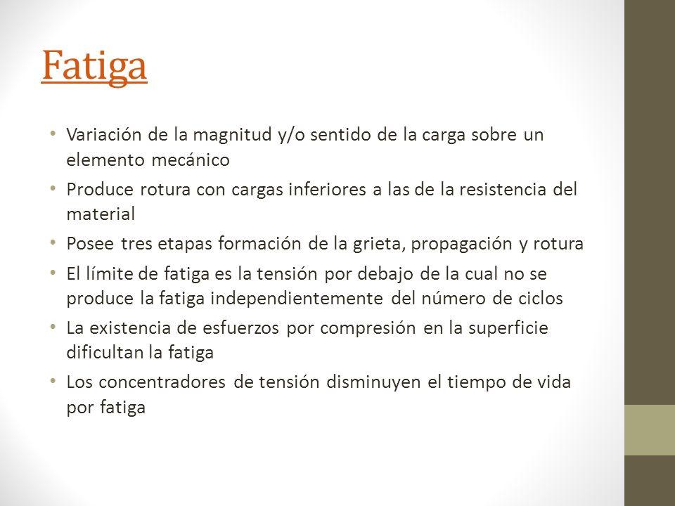 Fatiga Variación de la magnitud y/o sentido de la carga sobre un elemento mecánico.
