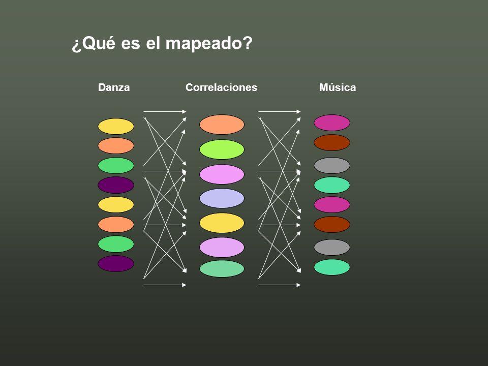 ¿Qué es el mapeado Danza Correlaciones Música