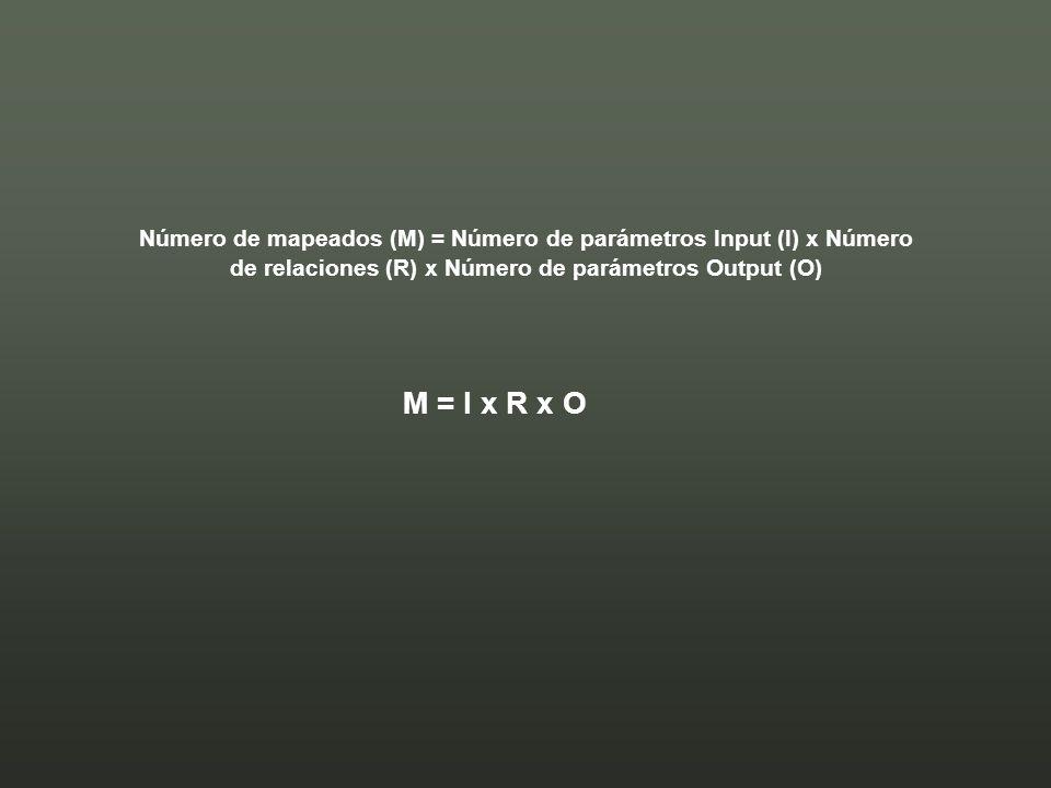 Número de mapeados (M) = Número de parámetros Input (I) x Número de relaciones (R) x Número de parámetros Output (O)