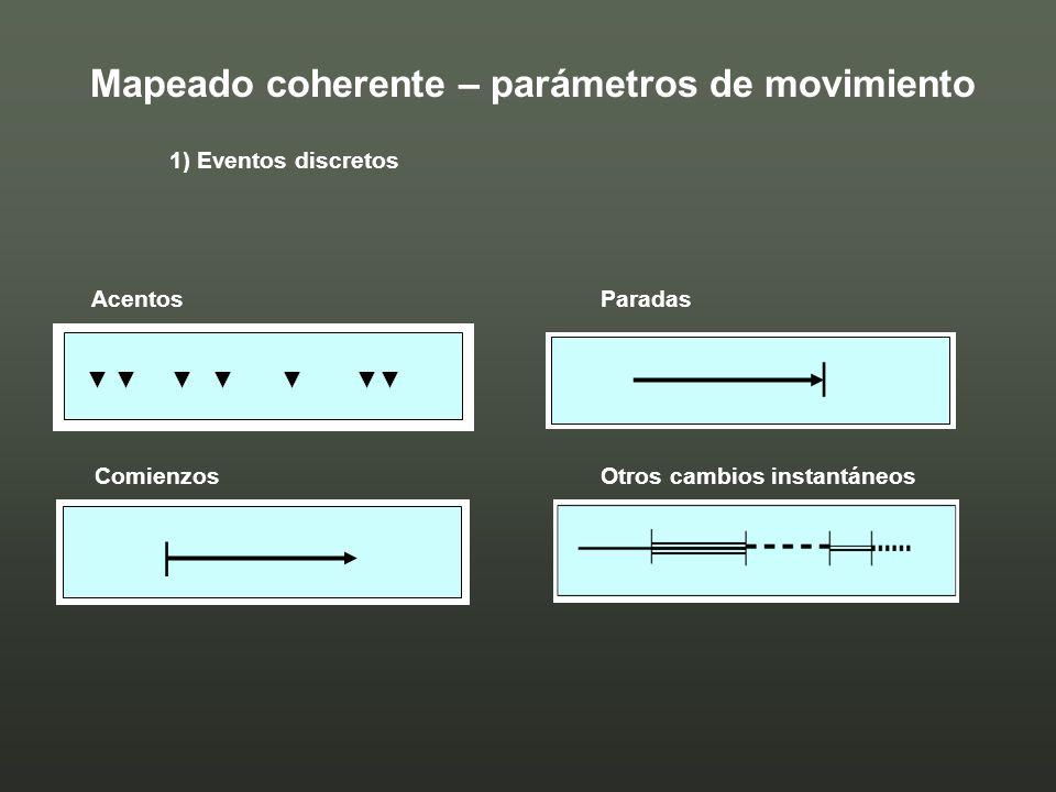 Mapeado coherente – parámetros de movimiento